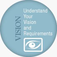 scotthillDesign Process - Vision